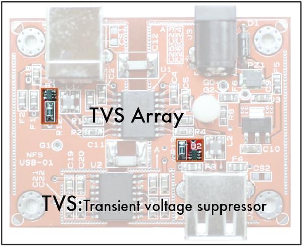 Tvs_array